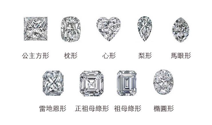 不同形狀的鑽石