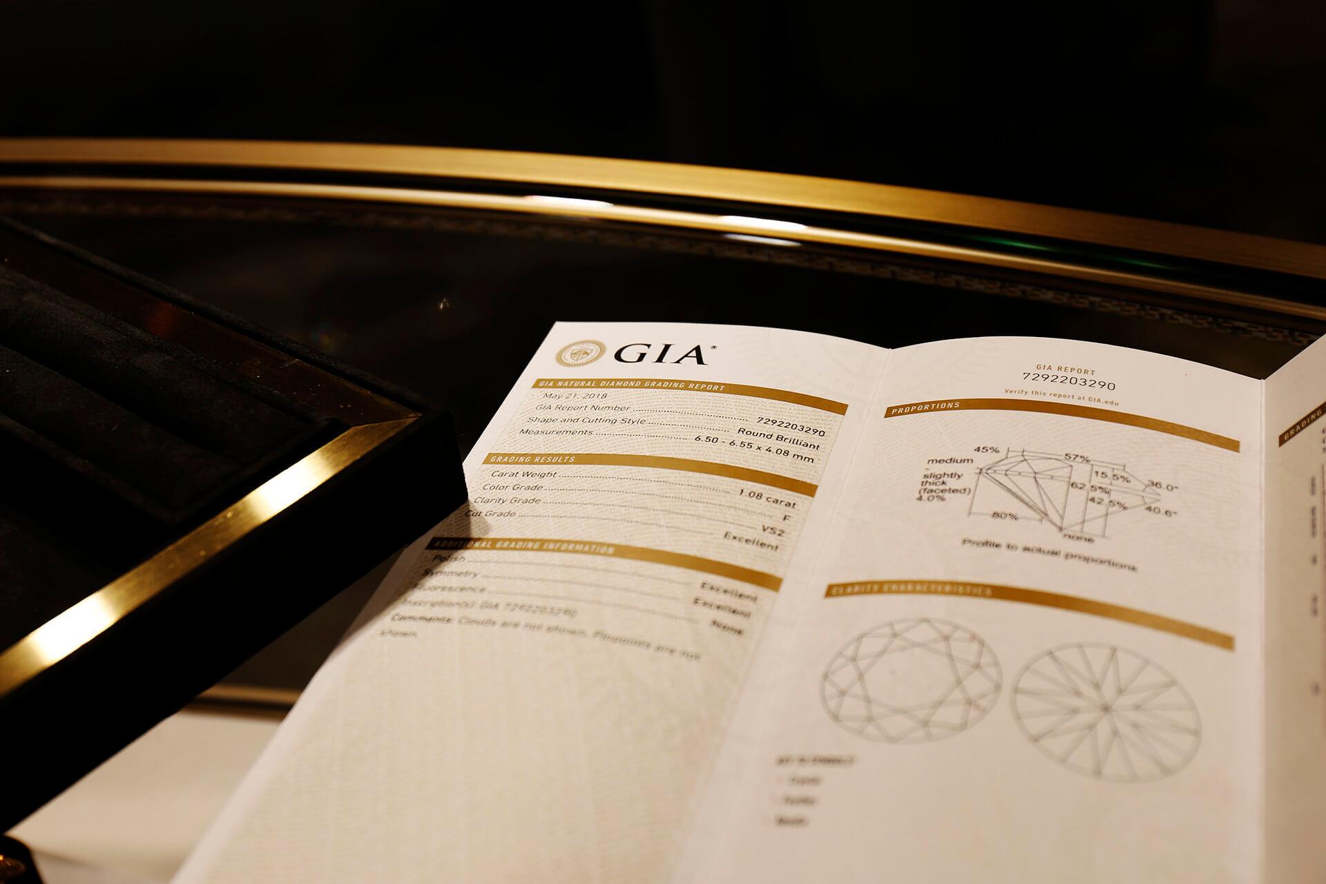 GIA證書中的淨度