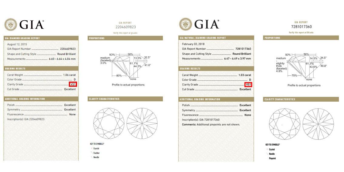 GIA證書淨度比較